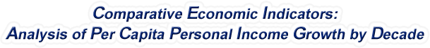 Ohio - Analysis of Per Capita Personal Income Growth by Decade, 1970-2016