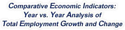 Ohio - Year vs. Year Analysis of Total Employment Growth and Change, 1969-2016