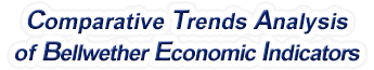 Ohio - Comparative Trends Analysis of Bellwether Economic Indicators, 1969-2019