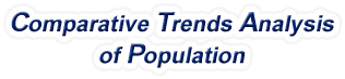 Ohio - Comparative Trends Analysis of Population, 1969-2016