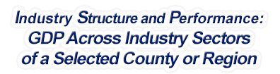 Ohio - Gross Domestic Product Across Industry Sectors of a Selected County or Region