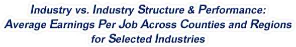 Ohio - Industry vs. Industry Structure & Performance: Employment Across Counties and Regions for Selected Industries