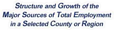 Ohio Structure & Growth of the Major Sources of Total Employment in a Selected County or Region