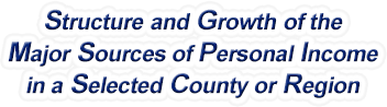 Ohio Structure & Growth of the Major Sources of Personal Income in a Selected County or Region